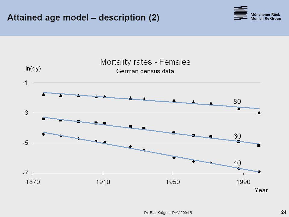 24 Dr. Ralf Krüger – DAV 2004 R Attained age model – description (2)
