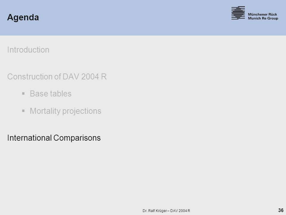 36 Dr. Ralf Krüger – DAV 2004 R Agenda Introduction Construction of DAV 2004 R  Base tables  Mortality projections International Comparisons