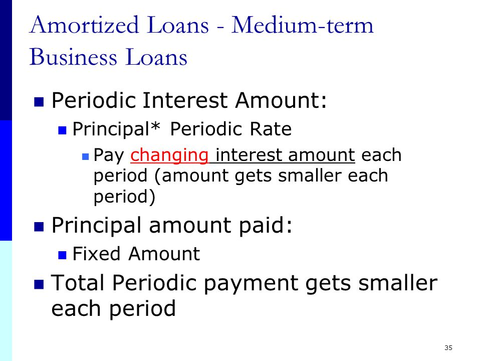 35 Amortized Loans - Medium-term Business Loans Periodic Interest Amount: Principal* Periodic Rate Pay changing interest amount each period (amount gets smaller each period) Principal amount paid: Fixed Amount Total Periodic payment gets smaller each period