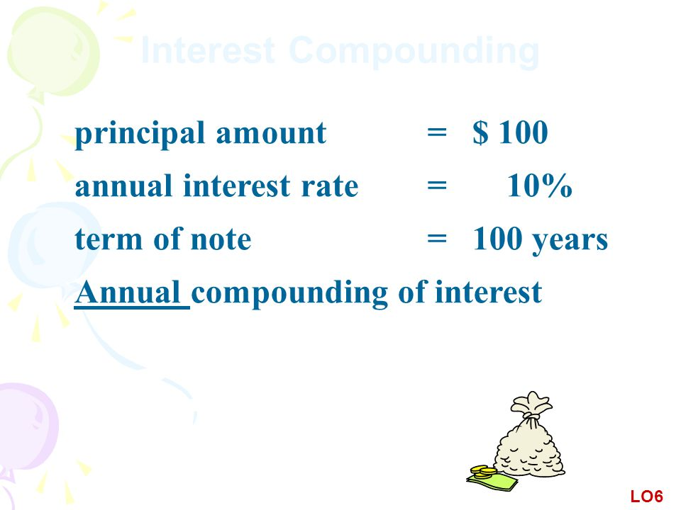 Interest Compounding principal amount = $ 100 annual interest rate = 10% term of note = 100 years Annual compounding of interest LO6