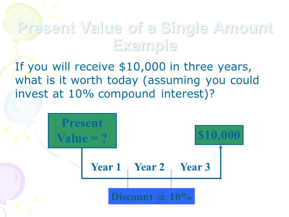 Present Value of a Single Amount Example If you will receive $10,000 in three years, what is it worth today (assuming you could invest at 10% compound interest).