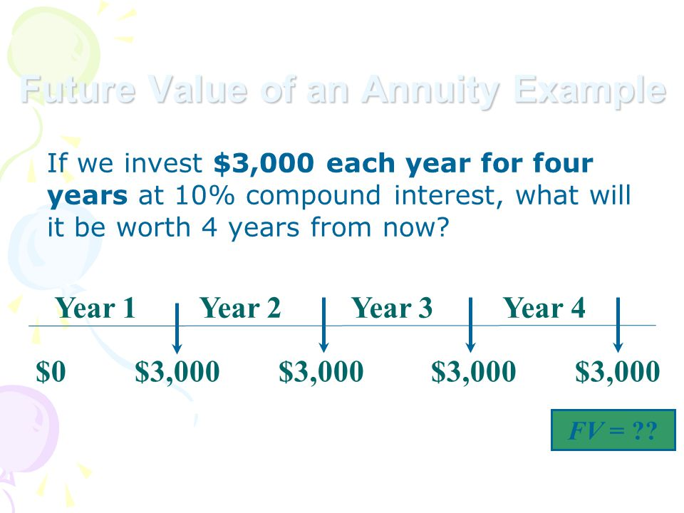 If we invest $3,000 each year for four years at 10% compound interest, what will it be worth 4 years from now.