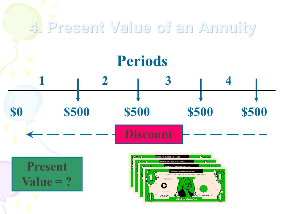 4. Present Value of an Annuity 1 2 3 4 $0 $500 $500 $500 $500 Periods Discount Present Value =