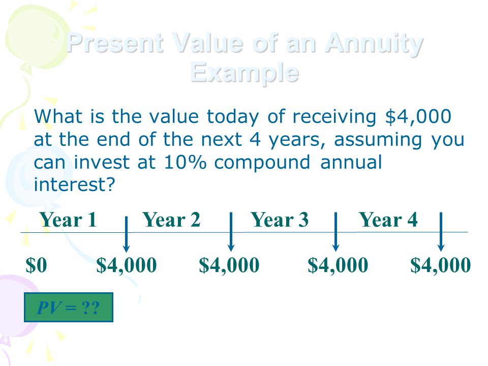 What is the value today of receiving $4,000 at the end of the next 4 years, assuming you can invest at 10% compound annual interest.