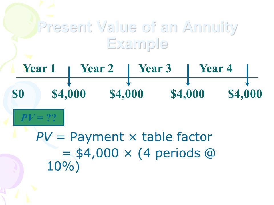 $0 $4,000 $4,000 $4,000 $4,000 Year 1 Year 2 Year 3 Year 4 PV = .