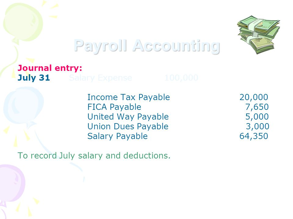 Payroll Accounting Journal entry: July 31Salary Expense100,000 Income Tax Payable 20,000 FICA Payable 7,650 United Way Payable 5,000 Union Dues Payable 3,000 Salary Payable 64,350 To record July salary and deductions.