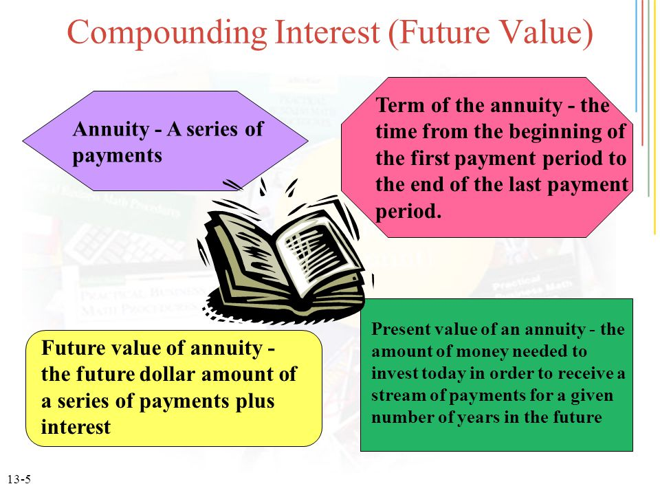 13-6 End of period $1.00 $2.08 $3.25 Figure 13.1 Future value of an annuity of $1 at 8%