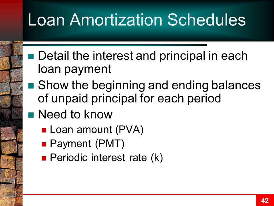 42 Loan Amortization Schedules Detail the interest and principal in each loan payment Show the beginning and ending balances of unpaid principal for each period Need to know Loan amount (PVA) Payment (PMT) Periodic interest rate (k)
