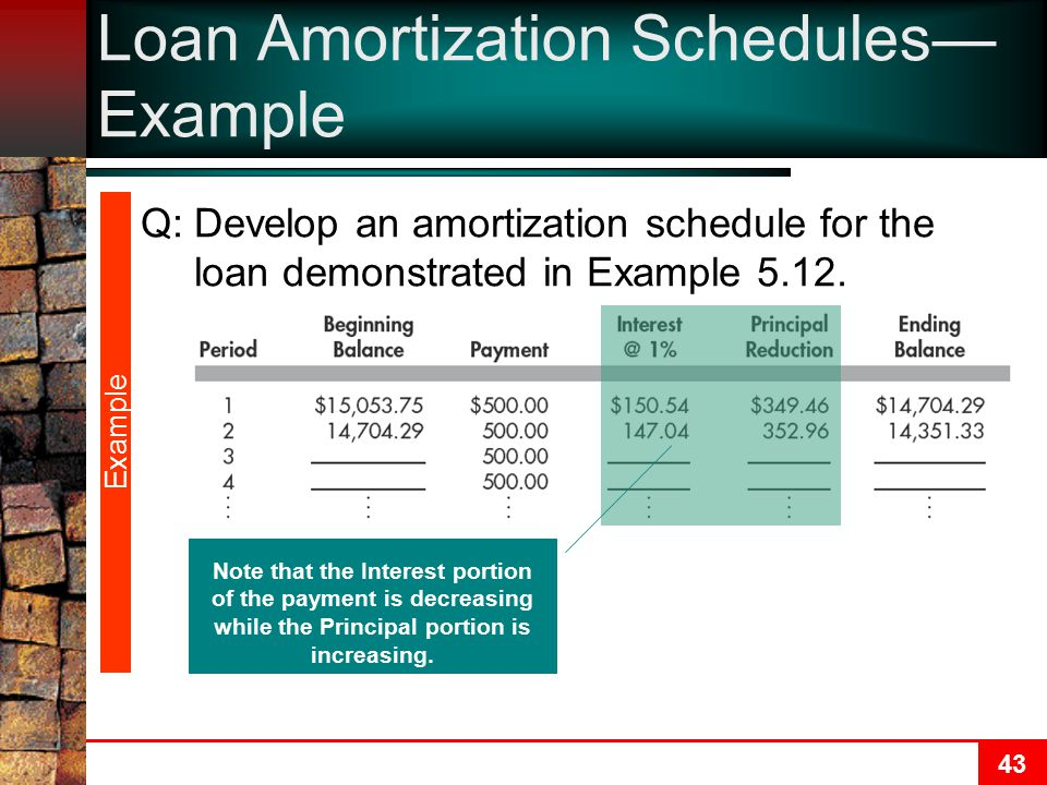 43 Loan Amortization Schedules— Example Example Q:Develop an amortization schedule for the loan demonstrated in Example 5.12.