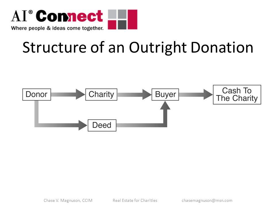 Structure of an Outright Donation Chase V.
