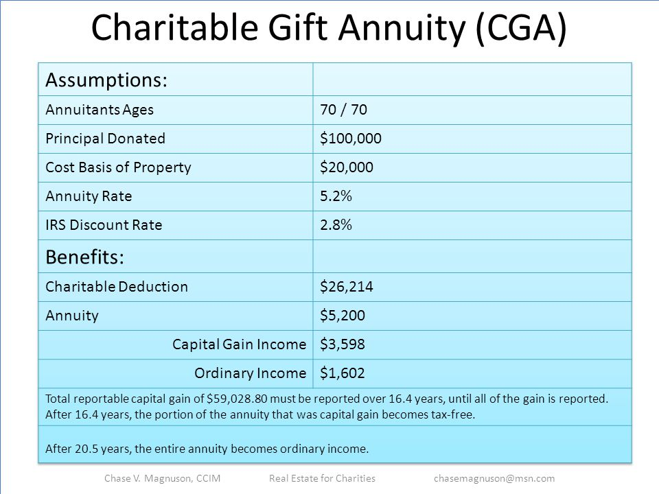 Charitable Gift Annuity (CGA) Chase V. Magnuson, CCIMReal Estate for Charitieschasemagnuson@msn.com