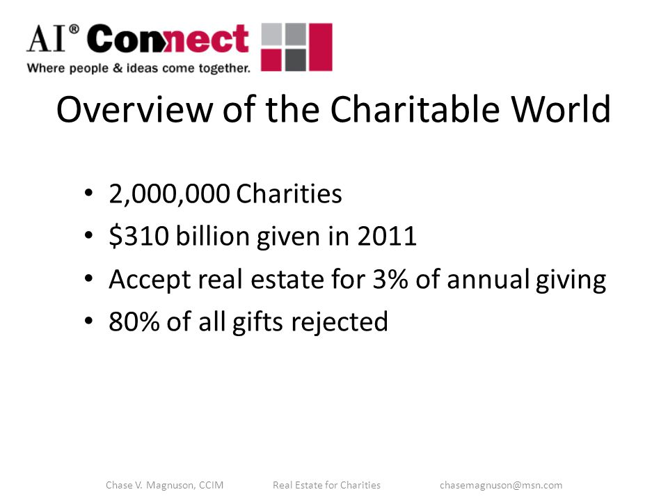 Summary of CGA Benefits 5.2% Charitable Gift Annuity ASSUMPTIONS: Annuitants70 70 Principal Donated$100,000 Cost Basis of Property$20,000 Annuity Rate5.2% Payment Schedulemonthly BENEFITS: Charitable Deduction$26,214 Annuity $5,200 Capital Gain Income $3,598 Ordinary Income $1,602 Total reportable capital gain of $60,203.20 must be reported over 16.4 years, until all of the gain is reported.