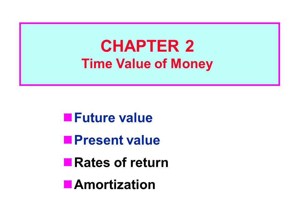 Future value Present value Rates of return Amortization CHAPTER 2 Time Value of Money