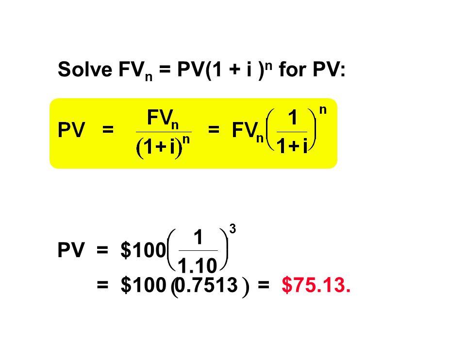 Solve FV n = PV(1 + i ) n for PV:  PV= $100 1 1.10 = $1000.7513 = $75.13.       3