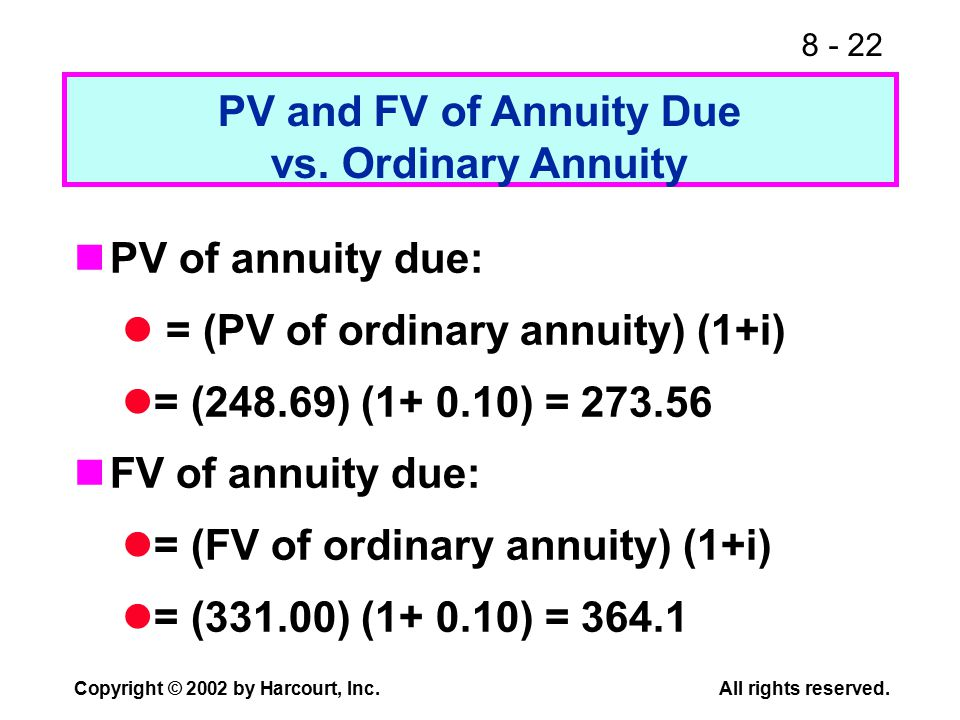 8 - 22 Copyright © 2002 by Harcourt, Inc.All rights reserved. PV and FV of Annuity Due vs. Ordinary Annuity PV of annuity due: = (PV of ordinary annui