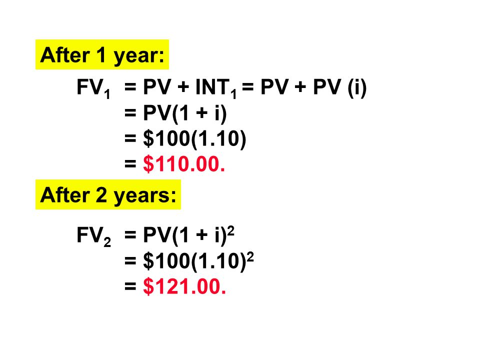 HOME WORK Find the future value of the following annuities.