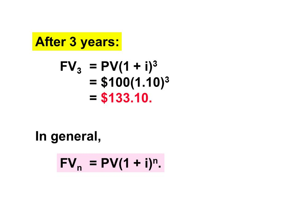 After 3 years: FV 3 = PV(1 + i) 3 = $100(1.10) 3 = $133.10. In general, FV n = PV(1 + i) n.