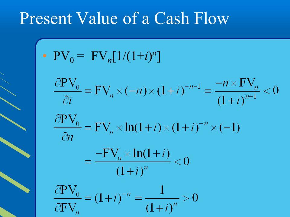 Present Value of a Cash Flow PV 0 = FV n [1/(1+i) n ]