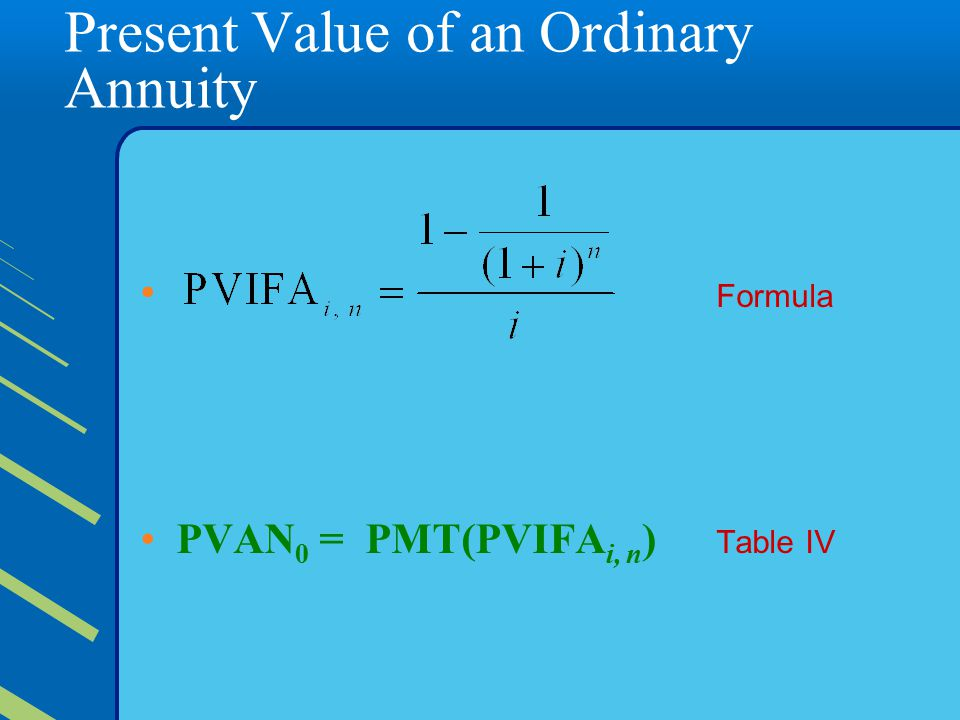 Present Value of an Ordinary Annuity Formula PVAN 0 = PMT(PVIFA i, n ) Table IV