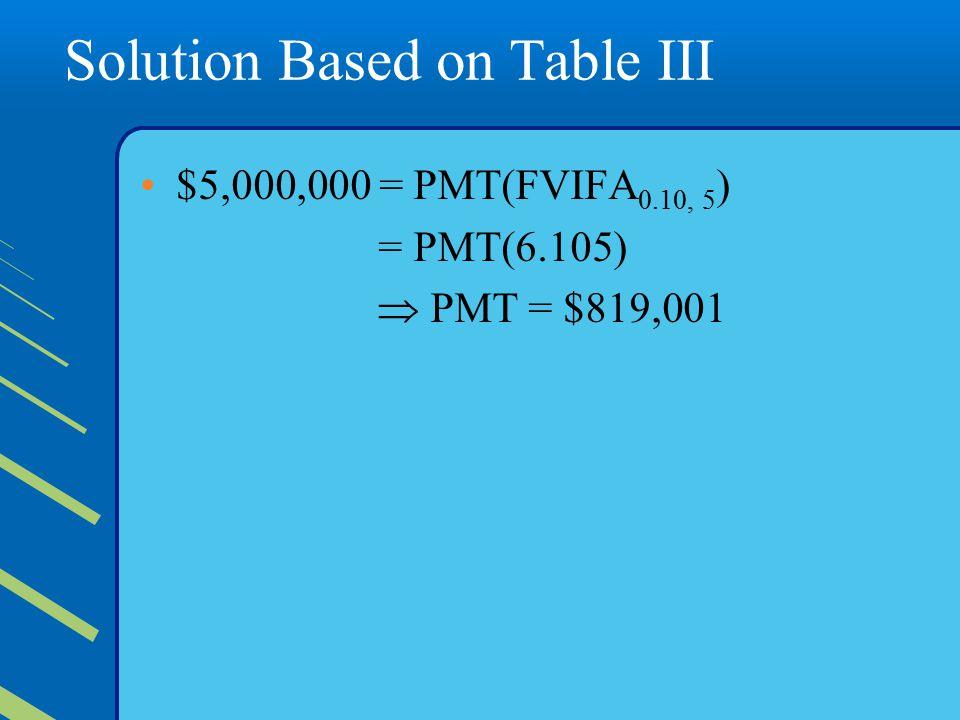 Solution Based on Table III $5,000,000 = PMT(FVIFA 0.10, 5 ) = PMT(6.105)  PMT = $819,001