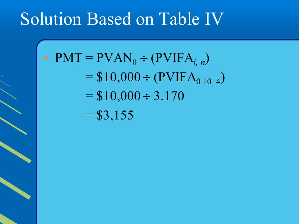 Solution Based on Table IV PMT = PVAN 0  (PVIFA i, n ) = $10,000  (PVIFA 0.10, 4 ) = $10,000  3.170 = $3,155