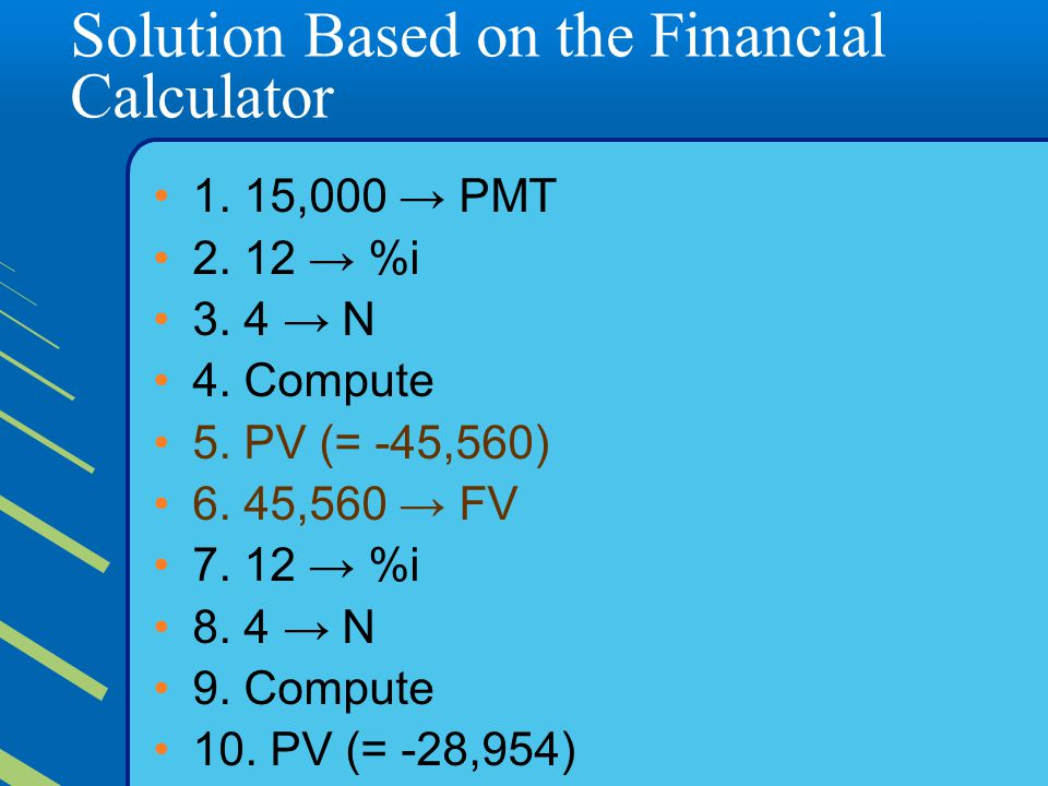 Solution Based on the Financial Calculator 1.15,000 → PMT 2.