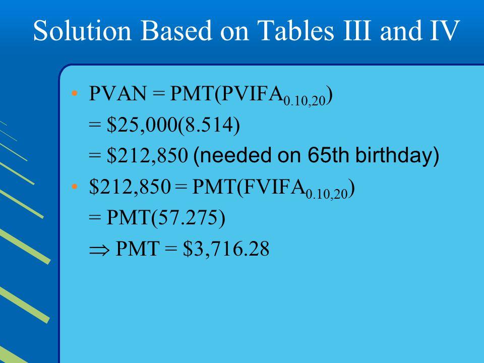 Solution Based on Tables III and IV PVAN = PMT(PVIFA 0.10,20 ) = $25,000(8.514) = $212,850 (needed on 65th birthday) $212,850 = PMT(FVIFA 0.10,20 ) =