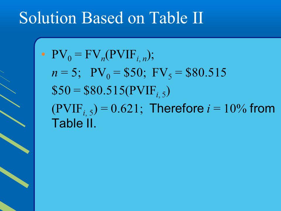 Solution Based on Table II PV 0 = FV n (PVIF i, n ); n = 5; PV 0 = $50; FV 5 = $80.515 $50 = $80.515(PVIF i, 5 ) (PVIF i, 5 ) = 0.621; Therefore i = 1