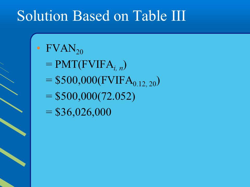 Solution Based on Table III FVAN 20 = PMT(FVIFA i, n ) = $500,000(FVIFA 0.12, 20 ) = $500,000(72.052) = $36,026,000