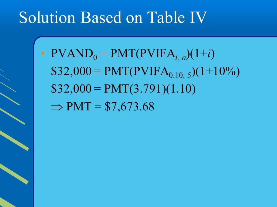 Solution Based on Table IV PVAND 0 = PMT(PVIFA i, n )(1+i) $32,000 = PMT(PVIFA 0.10, 5 )(1+10%) $32,000 = PMT(3.791)(1.10)  PMT = $7,673.68
