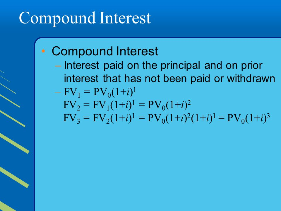 Compound Interest –Interest paid on the principal and on prior interest that has not been paid or withdrawn –FV 1 = PV 0 (1+i) 1 FV 2 = FV 1 (1+i) 1 = PV 0 (1+i) 2 FV 3 = FV 2 (1+i) 1 = PV 0 (1+i) 2 (1+i) 1 = PV 0 (1+i) 3