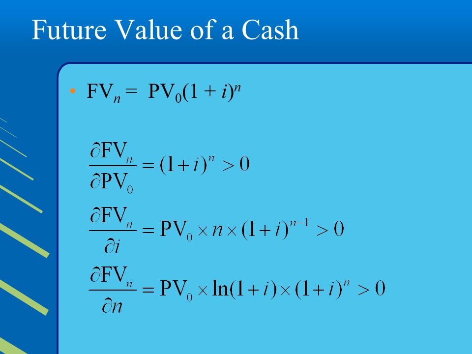 Future Value of a Cash FV n = PV 0 (1 + i) n