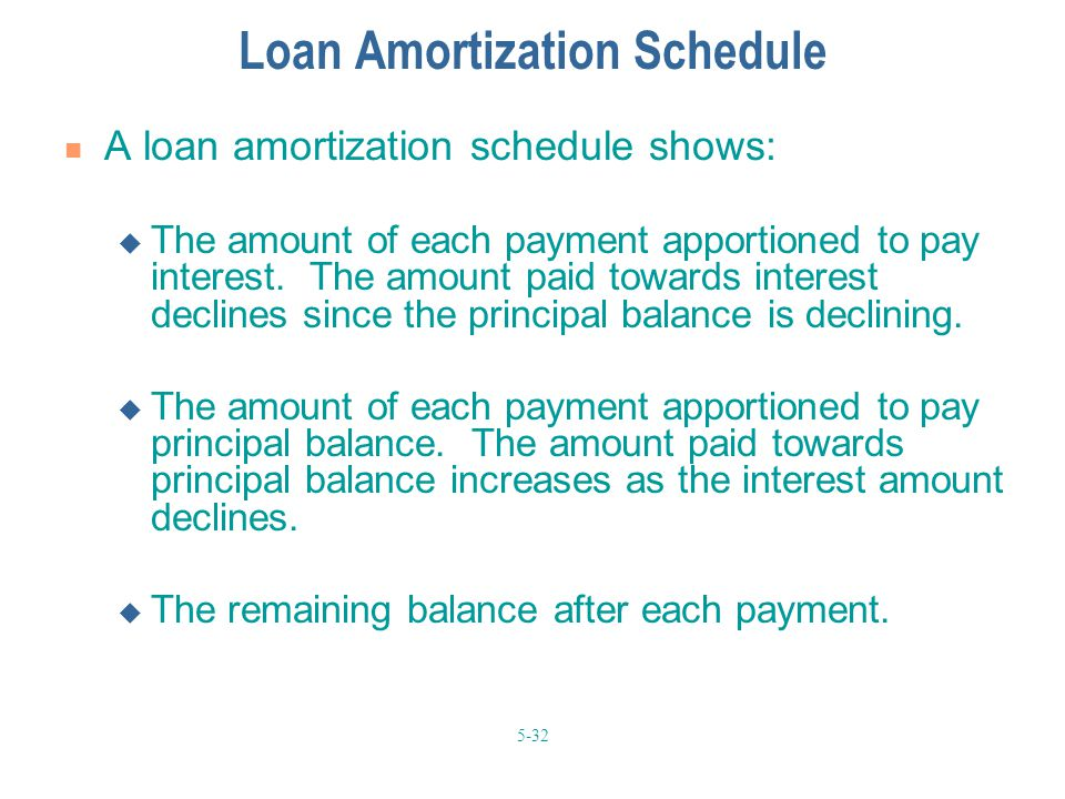 5-32 Loan Amortization Schedule A loan amortization schedule shows:  The amount of each payment apportioned to pay interest. The amount paid towards