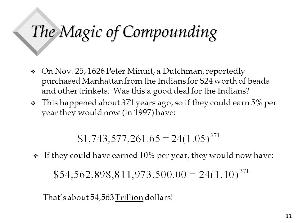 11 The Magic of Compounding v On Nov. 25, 1626 Peter Minuit, a Dutchman, reportedly purchased Manhattan from the Indians for $24 worth of beads and ot