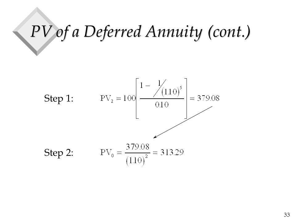 33 PV of a Deferred Annuity (cont.) Step 1: Step 2: