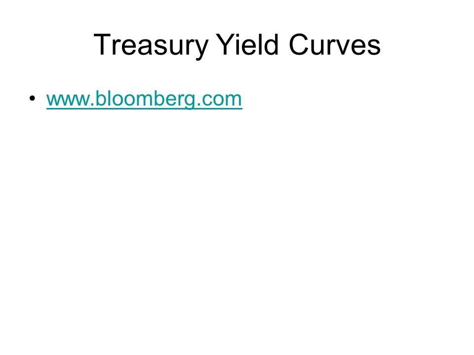 Treasury Yield Curves www.bloomberg.com
