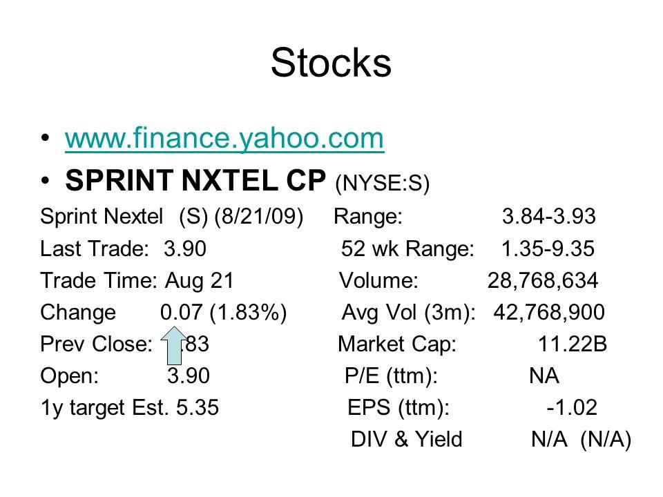 Stocks www.finance.yahoo.com SPRINT NXTEL CP (NYSE:S) Sprint Nextel (S) (8/21/09) Range: 3.84-3.93 Last Trade: 3.90 52 wk Range: 1.35-9.35 Trade Time: Aug 21 Volume: 28,768,634 Change 0.07 (1.83%) Avg Vol (3m): 42,768,900 Prev Close: 3.83 Market Cap: 11.22B Open: 3.90 P/E (ttm): NA 1y target Est.