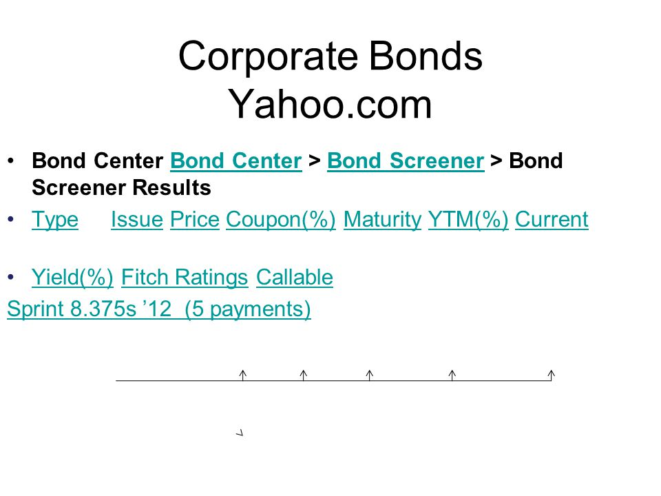 Corporate Bonds Yahoo.com Bond Center Bond Center > Bond Screener > Bond Screener ResultsBond CenterBond Screener Type Issue Price Coupon(%) Maturity YTM(%) CurrentTypeIssuePriceCoupon(%)MaturityYTM(%)Current Yield(%) Fitch Ratings CallableYield(%)Fitch RatingsCallable Sprint 8.375s '12 (5 payments)