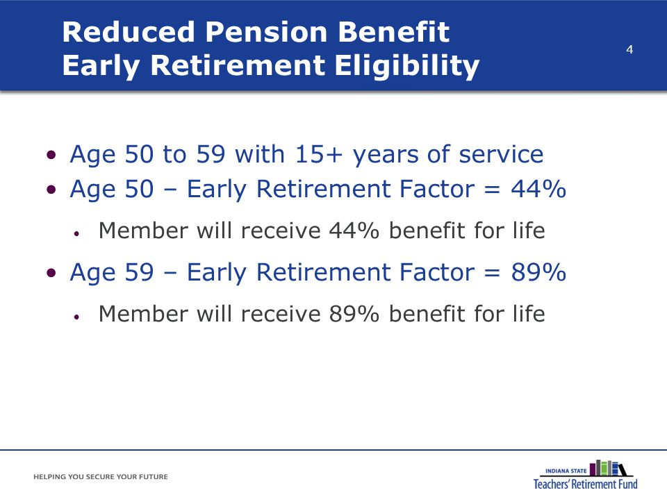Reduced Pension Benefit Early Retirement Eligibility Age 50 to 59 with 15+ years of service Age 50 – Early Retirement Factor = 44% Member will receive