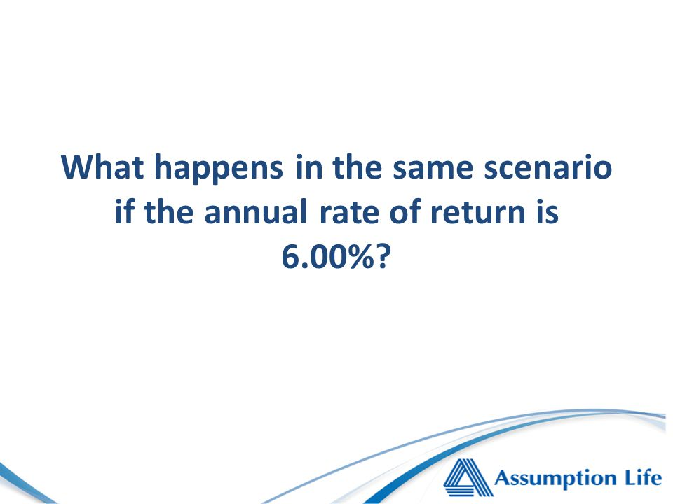 What happens in the same scenario if the annual rate of return is 6.00%
