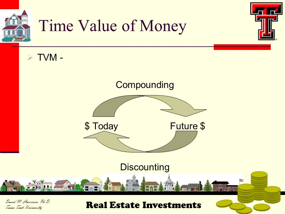 Real Estate Investments David M. Harrison, Ph.D.