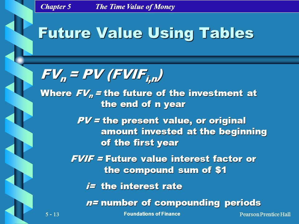 Chapter 5 The Time Value of Money Pearson Prentice Hall Foundations of Finance 5 - 13 Future Value Using Tables FV n = PV (FVIF i,n ) Where FV n = the