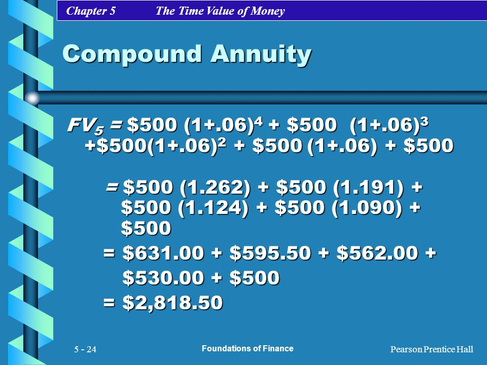 Chapter 5 The Time Value of Money Pearson Prentice Hall Foundations of Finance 5 - 24 Compound Annuity FV 5 = $500 (1+.06) 4 + $500 (1+.06) 3 +$500(1+