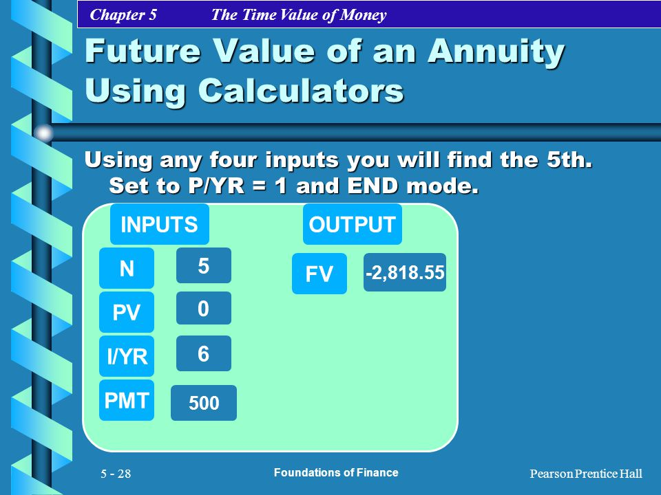 Chapter 5 The Time Value of Money Pearson Prentice Hall Foundations of Finance 5 - 28 Future Value of an Annuity Using Calculators Using any four inpu