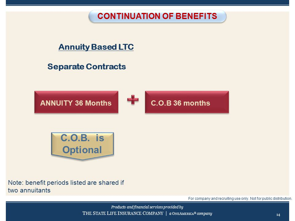 Products and financial services provided by T HE S TATE L IFE I NSURANCE C OMPANY | a O NE A MERICA ® company ANNUITY 36 Months C.O.B 36 months Annuit