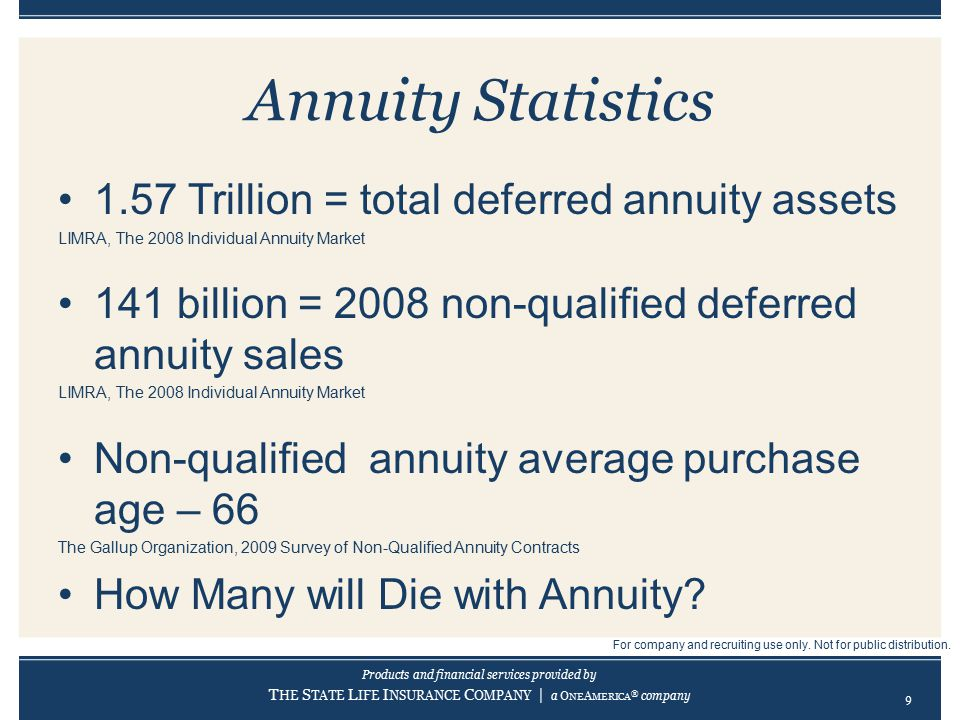 Products and financial services provided by T HE S TATE L IFE I NSURANCE C OMPANY | a O NE A MERICA ® company Annuity Statistics 1.57 Trillion = total