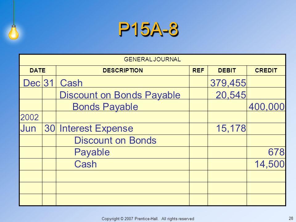 Copyright © 2007 Prentice-Hall. All rights reserved 28 P15A-8P15A-8 GENERAL JOURNAL DATEDESCRIPTIONREFDEBITCREDIT Dec 31 Cash 379,455 Discount on Bond