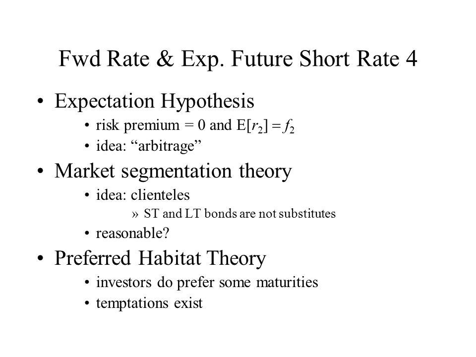 "Fwd Rate & Exp. Future Short Rate 4 Expectation Hypothesis risk premium = 0 and E[r 2 ]  f 2 idea: ""arbitrage"" Market segmentation theory idea: clien"