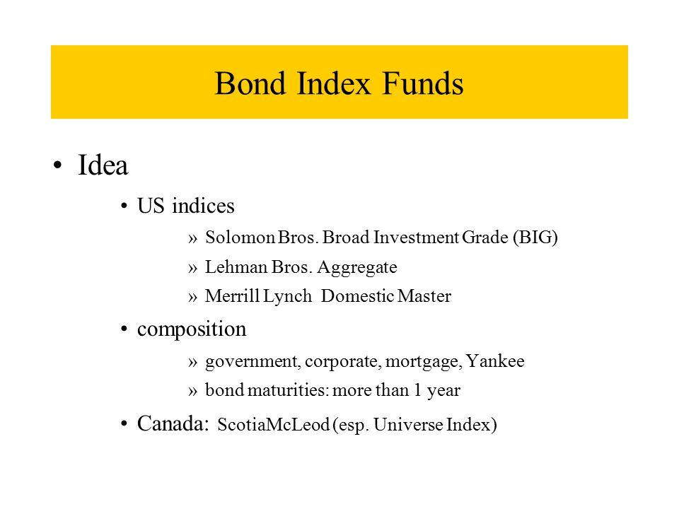 Bond Index Funds Idea US indices »Solomon Bros. Broad Investment Grade (BIG) »Lehman Bros. Aggregate »Merrill Lynch Domestic Master composition »gover