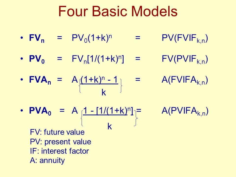 Four Basic Models FV n = PV 0 (1+k) n = PV(FVIF k,n ) PV 0 = FV n [1/(1+k) n ] = FV(PVIF k,n ) FVA n = A (1+k) n - 1= A(FVIFA k,n ) k PVA 0 = A 1 - [1/(1+k) n ] = A(PVIFA k,n ) k FV: future value PV: present value IF: interest factor A: annuity